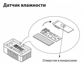 Датчик влажности EOS для пультов EMOTEC, EMOSTYLE, EMOTOUCH - компания ИТС